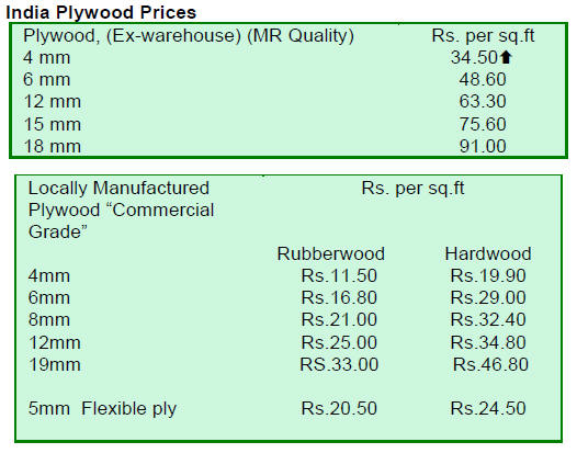 International Plywood and Veneer Prices -- 01-15th May 2011