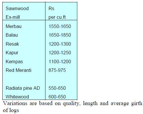 Lumber and Timber Prices - Tropical Logs & Sawnwood Market