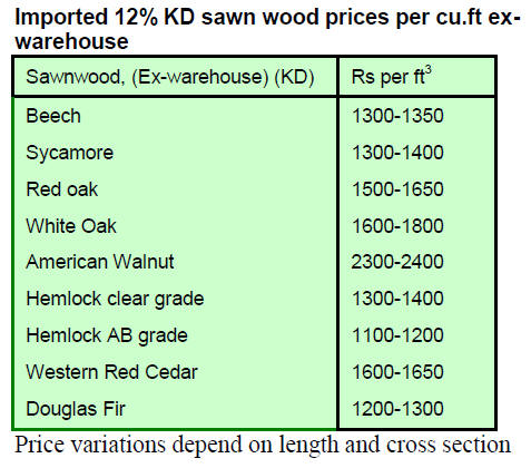 cost of 3/4 plywood 3