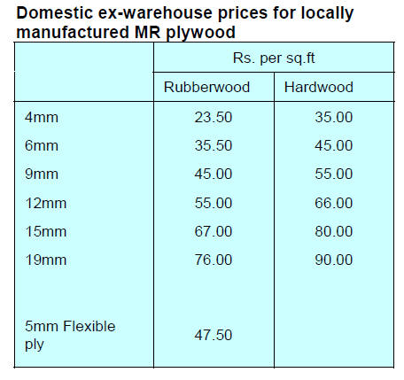 Lumber And Timber Prices Tropical Logs Amp Sawnwood Market