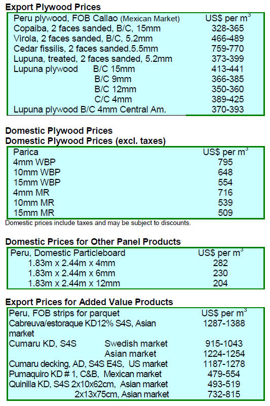 Lumber and Timber Prices - Tropical Logs & Sawnwood Market ...